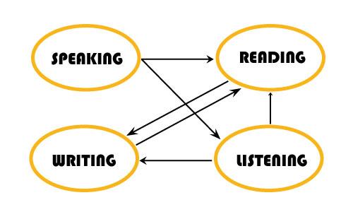 cill-_diagram